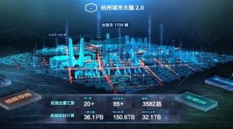 杭州城市大脑动态图像