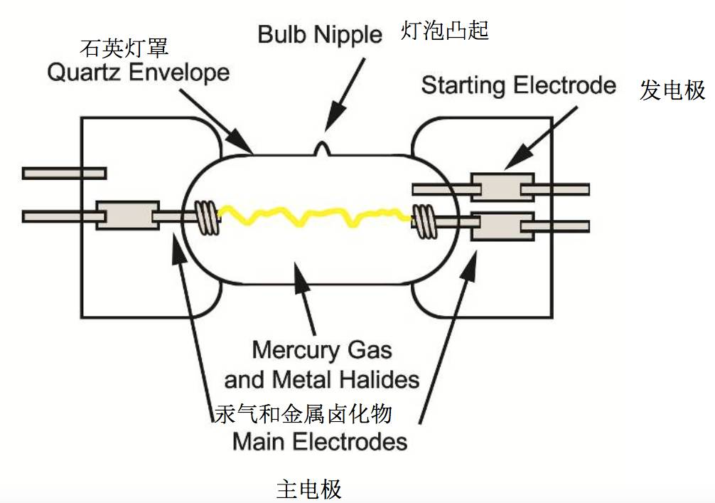 电路 电路图 电子 设计 素材 原理图 1006_707