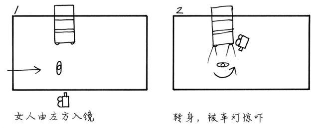 没有绘画功底的导演如何画分镜?
