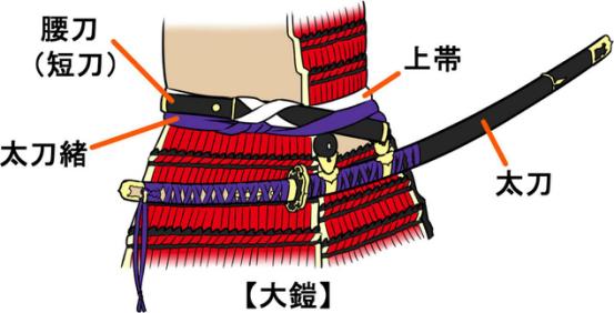刀 種類 日本