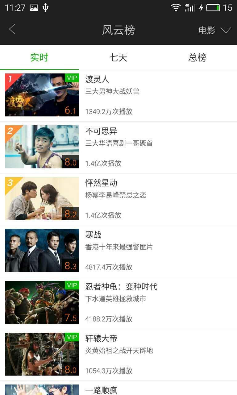 爱奇艺app实时风云榜第一位