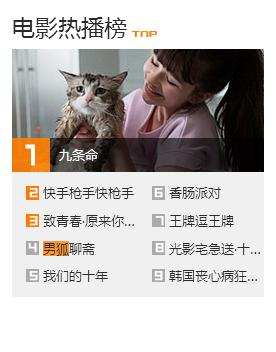 腾讯电影频道热播榜第四名推荐