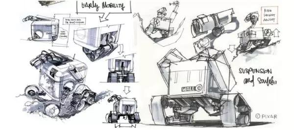 2008机器人总动员,纸本淡彩